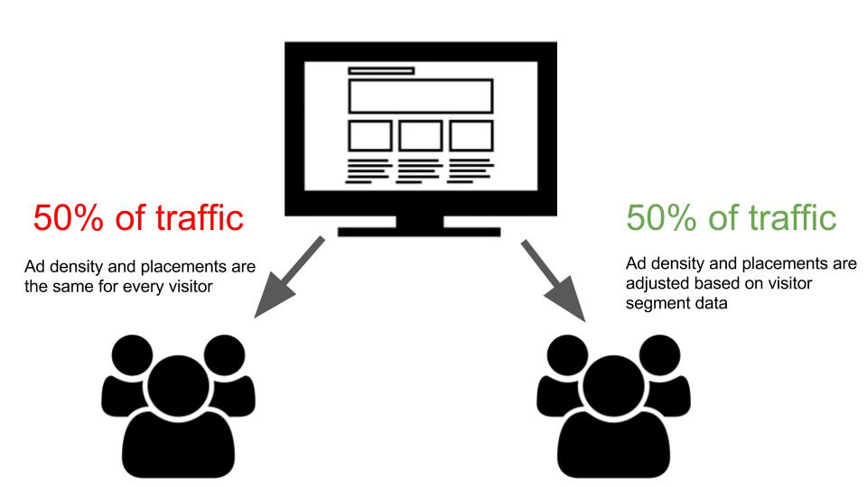 website traffic proxy