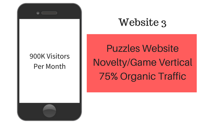 puzzle website monetization