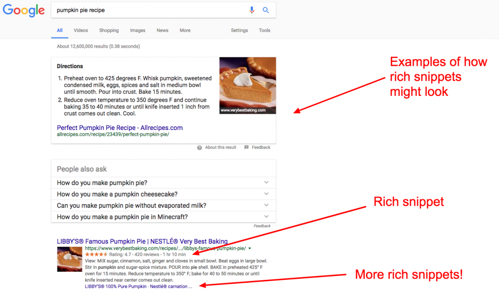 4 Structured Data Markup Examples That Drive Organic Traffic