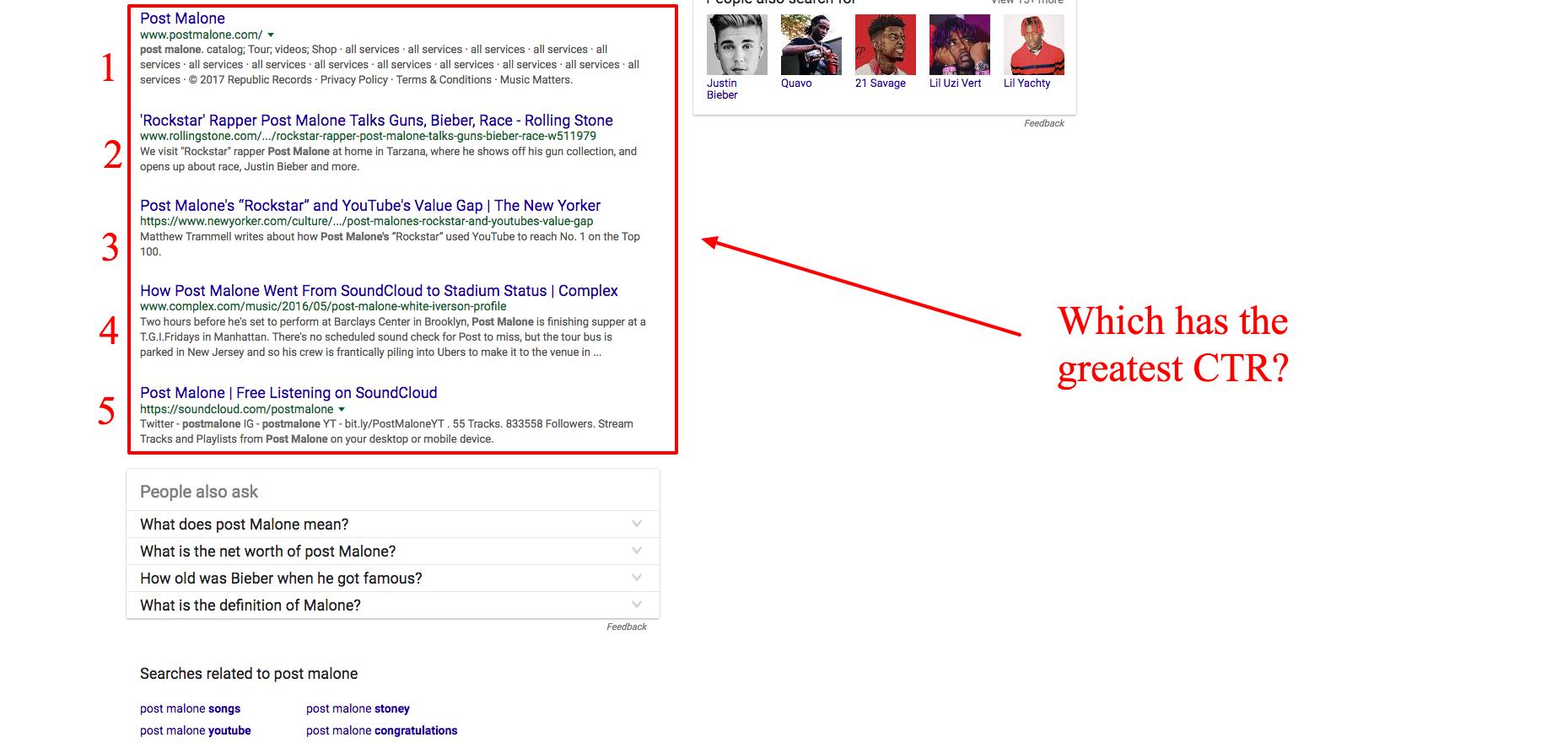Google Search Hack For Increasing Organic CTR & Keyword Traffic   Ezoic