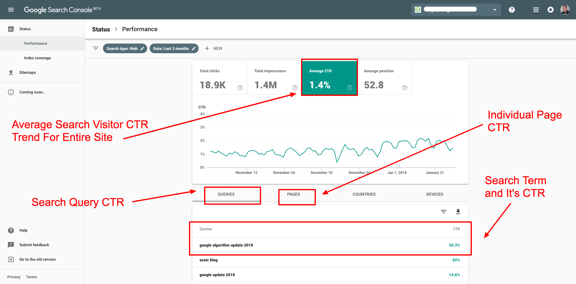 Using new google publisher data to improve seo for Search console
