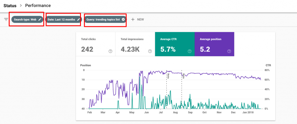 search performance in Search Console