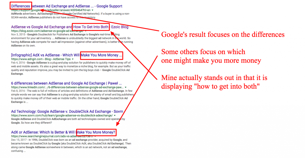 serp results and ctr