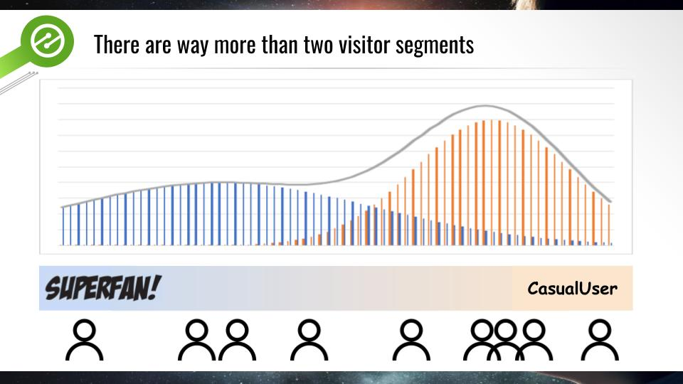 Increase in the number of visitors to a website