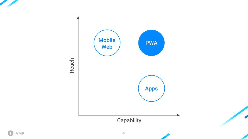 amp or progressive web app