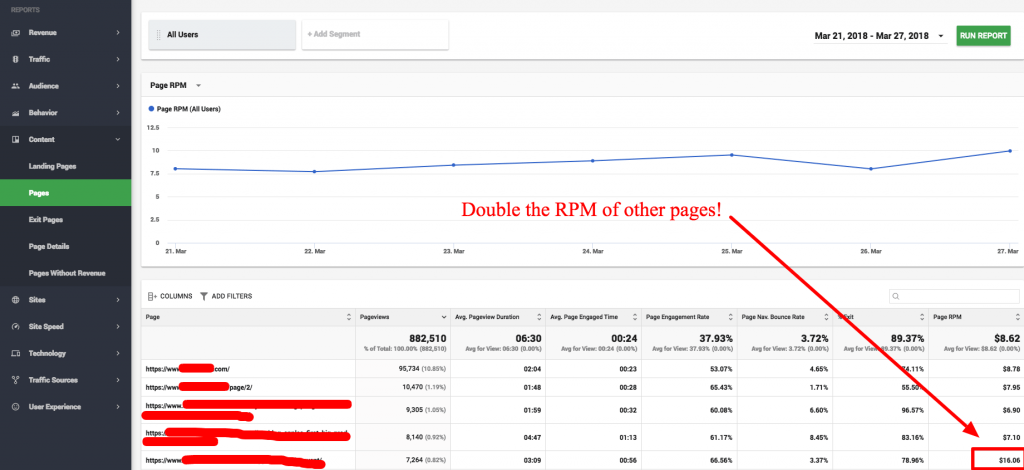 page rpm advertisers