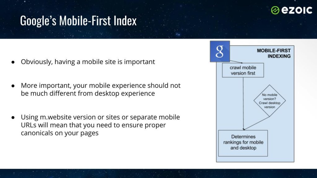 mobile website rankings