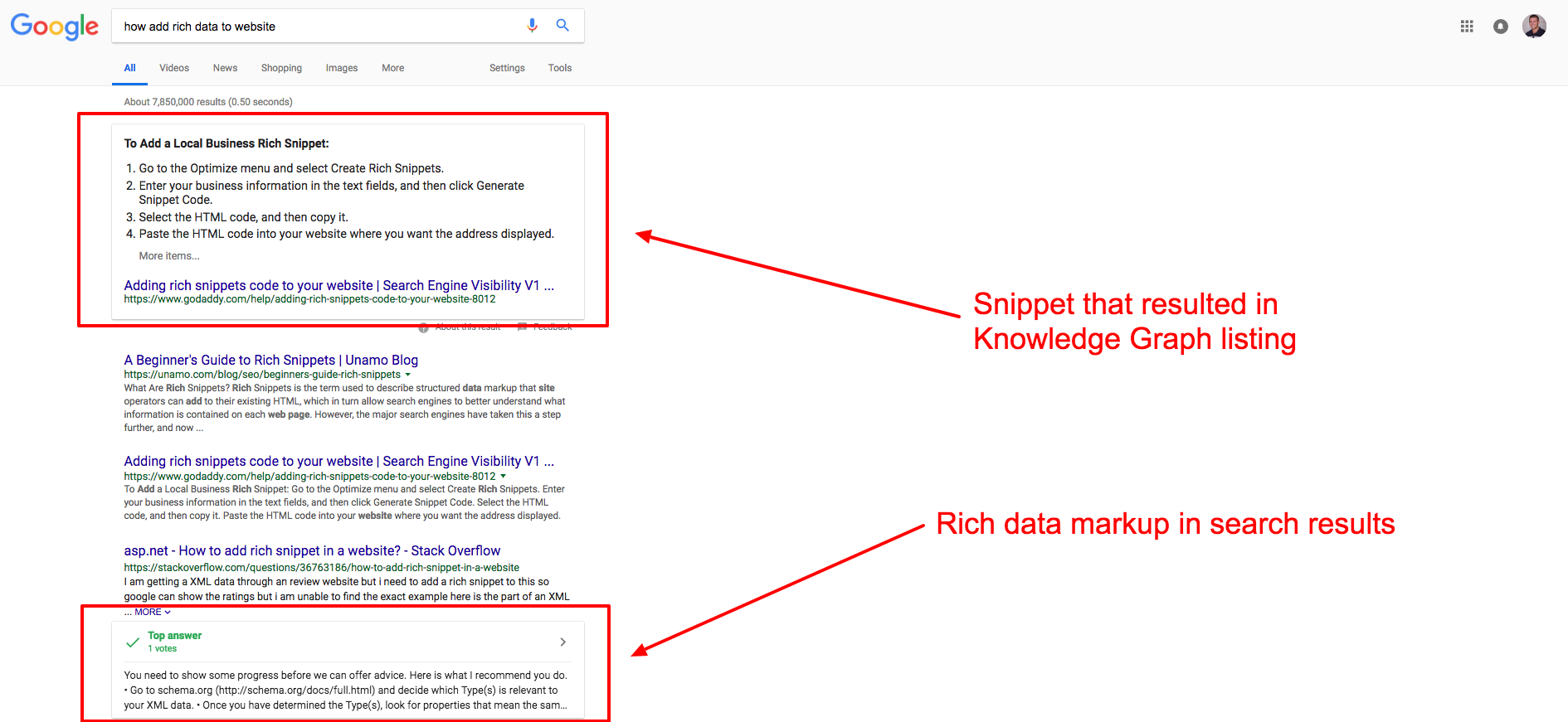3 New Ways To Improve Google Mobile Results (Post-Mobile First Index