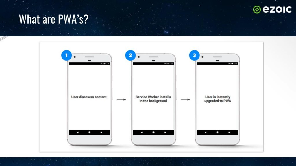 pwa and google mobile results