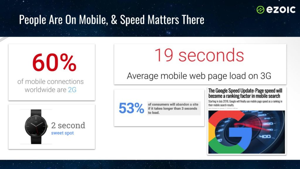 google mobile speed rankings