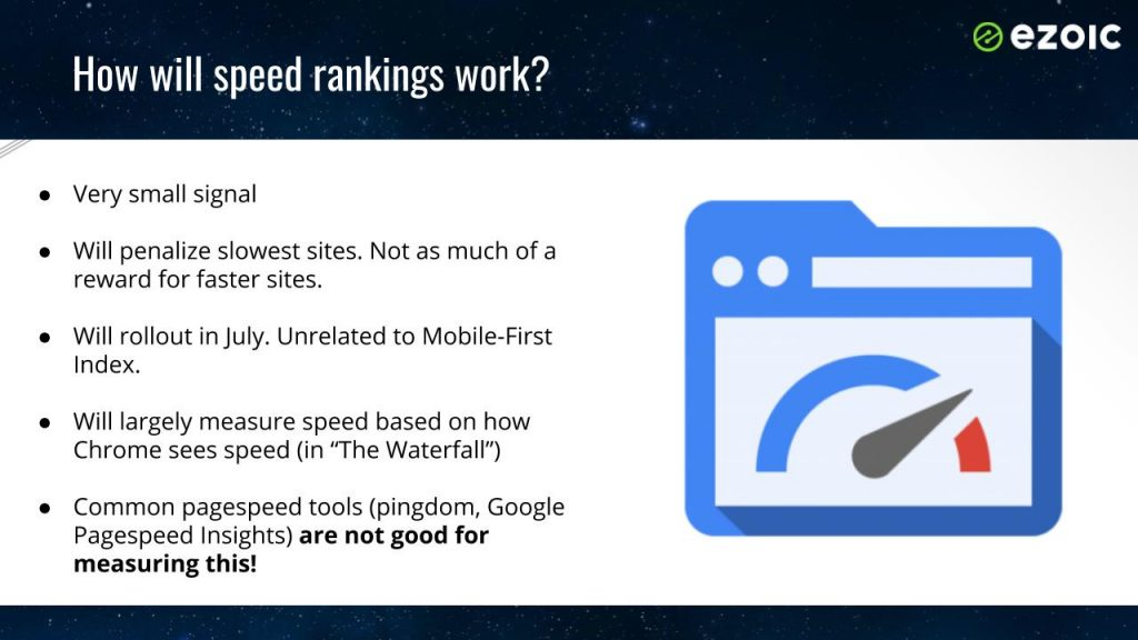 mobile website speed and google results