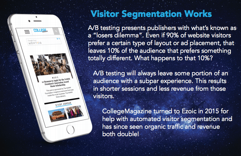 website visitor experiences