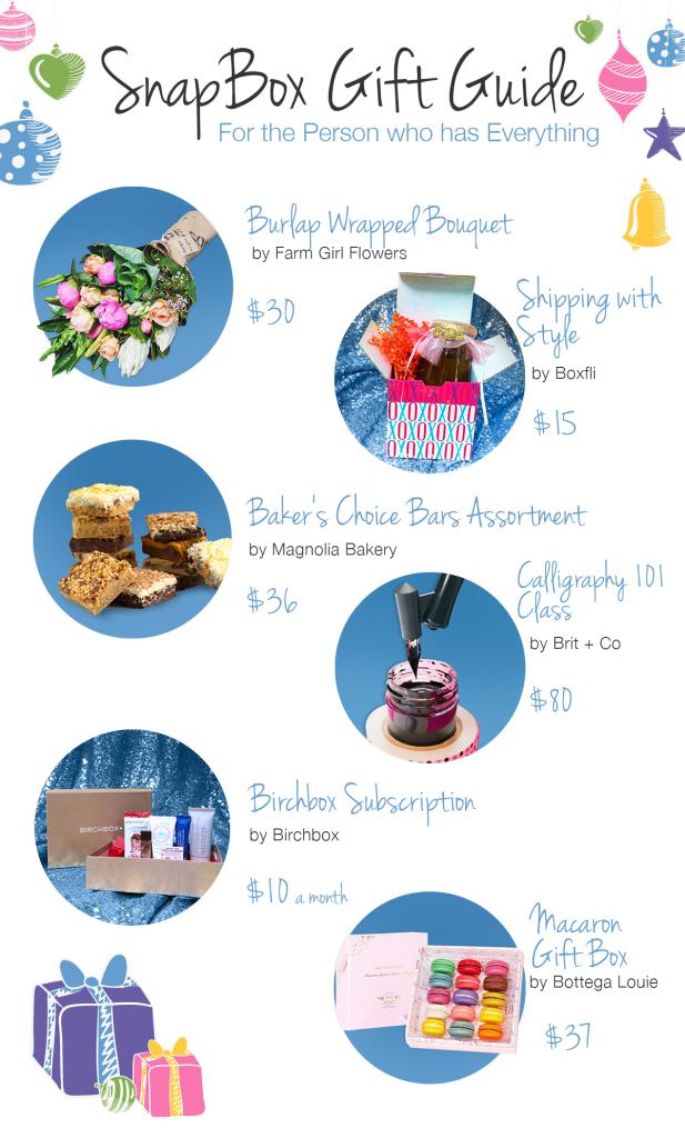 snapbox gift guide part 4 - snapbox prints