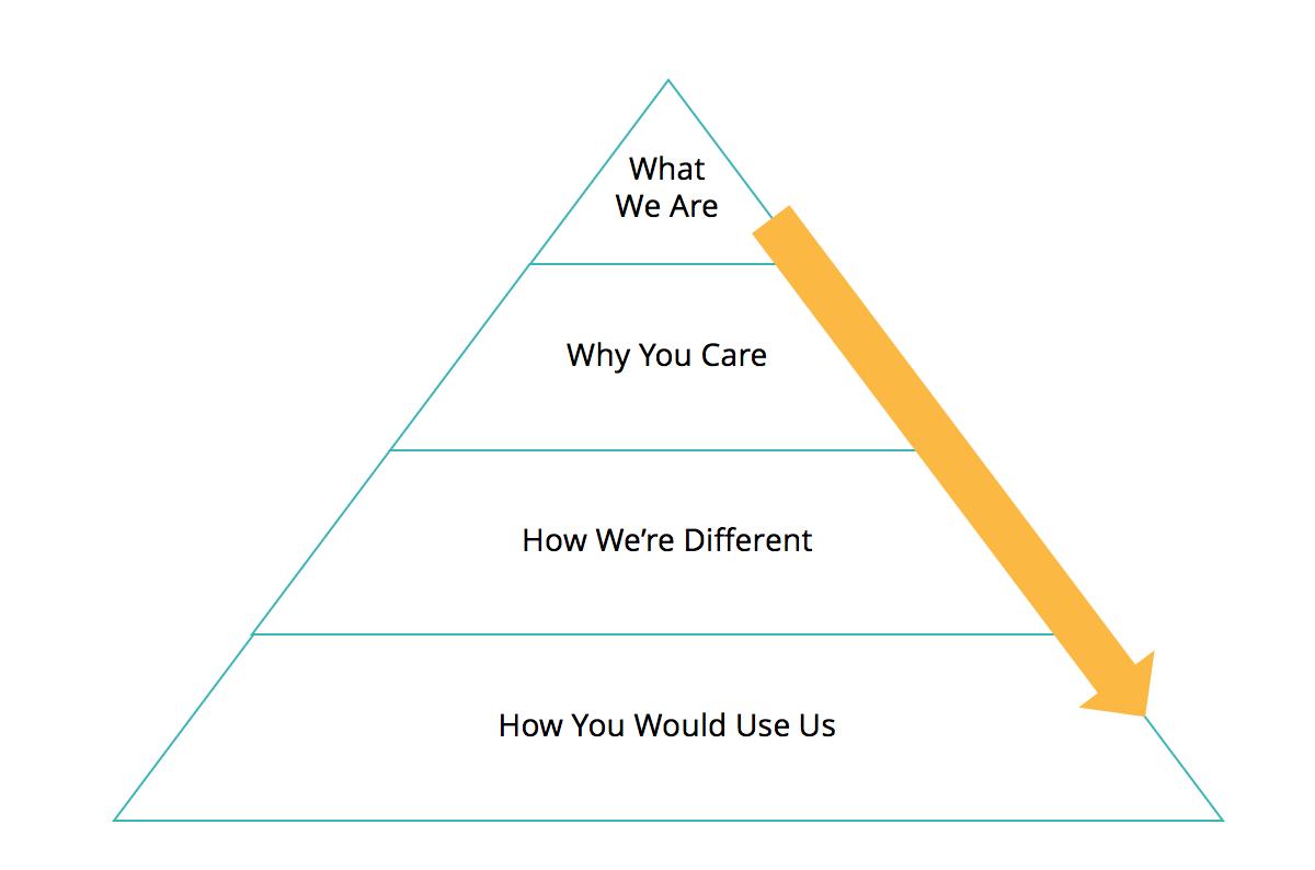 marketing strategy marketing plan