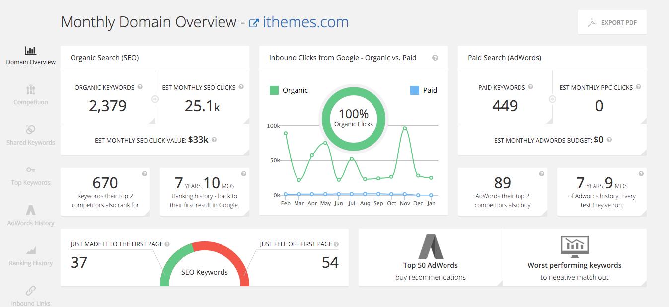 Revamp your site's SEO focus