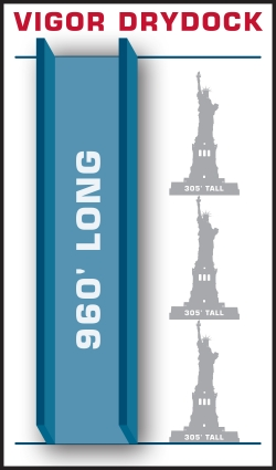 Infographic: as big as three Statues of Liberty