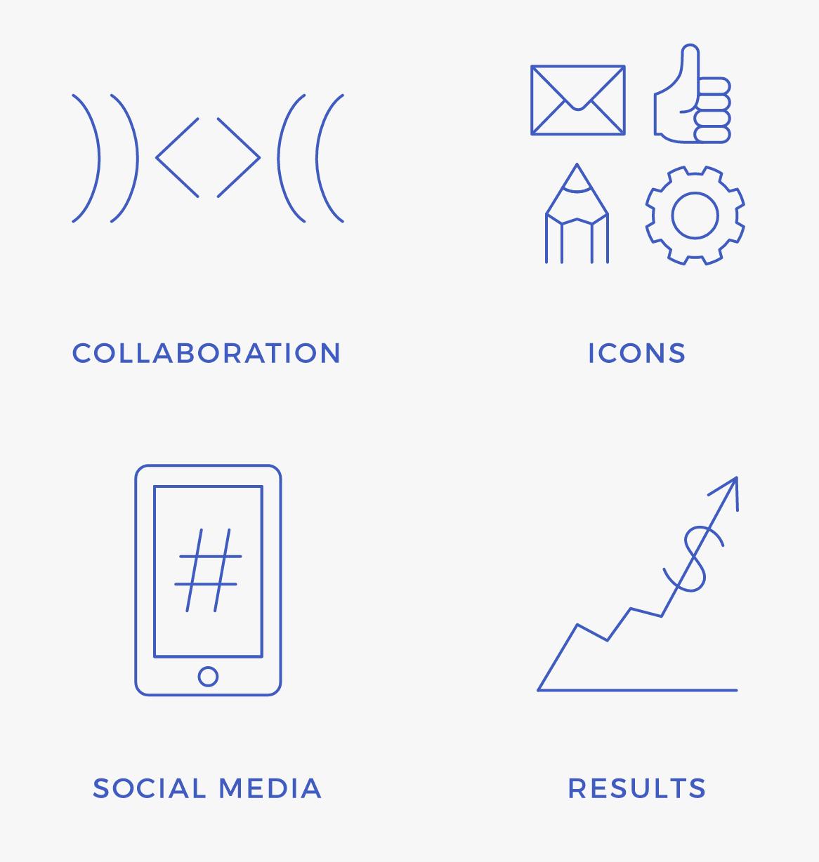 Icon + Social=Revenue