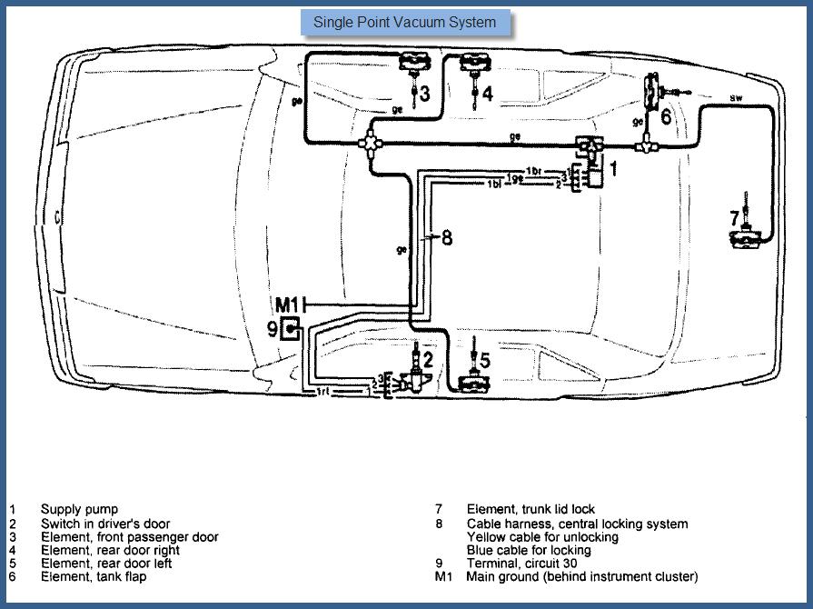 mercedes 190e i repeatedly put an alarm system. Black Bedroom Furniture Sets. Home Design Ideas