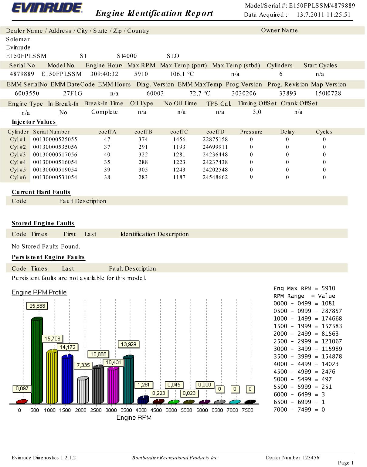 stds swingers sites in pa jpg 853x1280