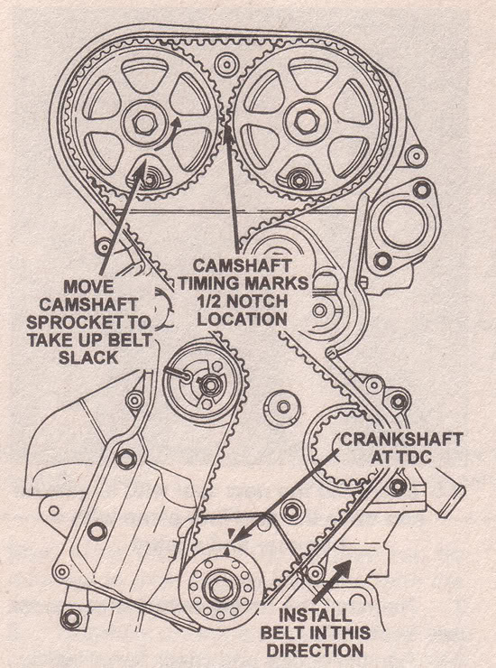 2001 Chrysler Pt Cruiser Belt Diagram