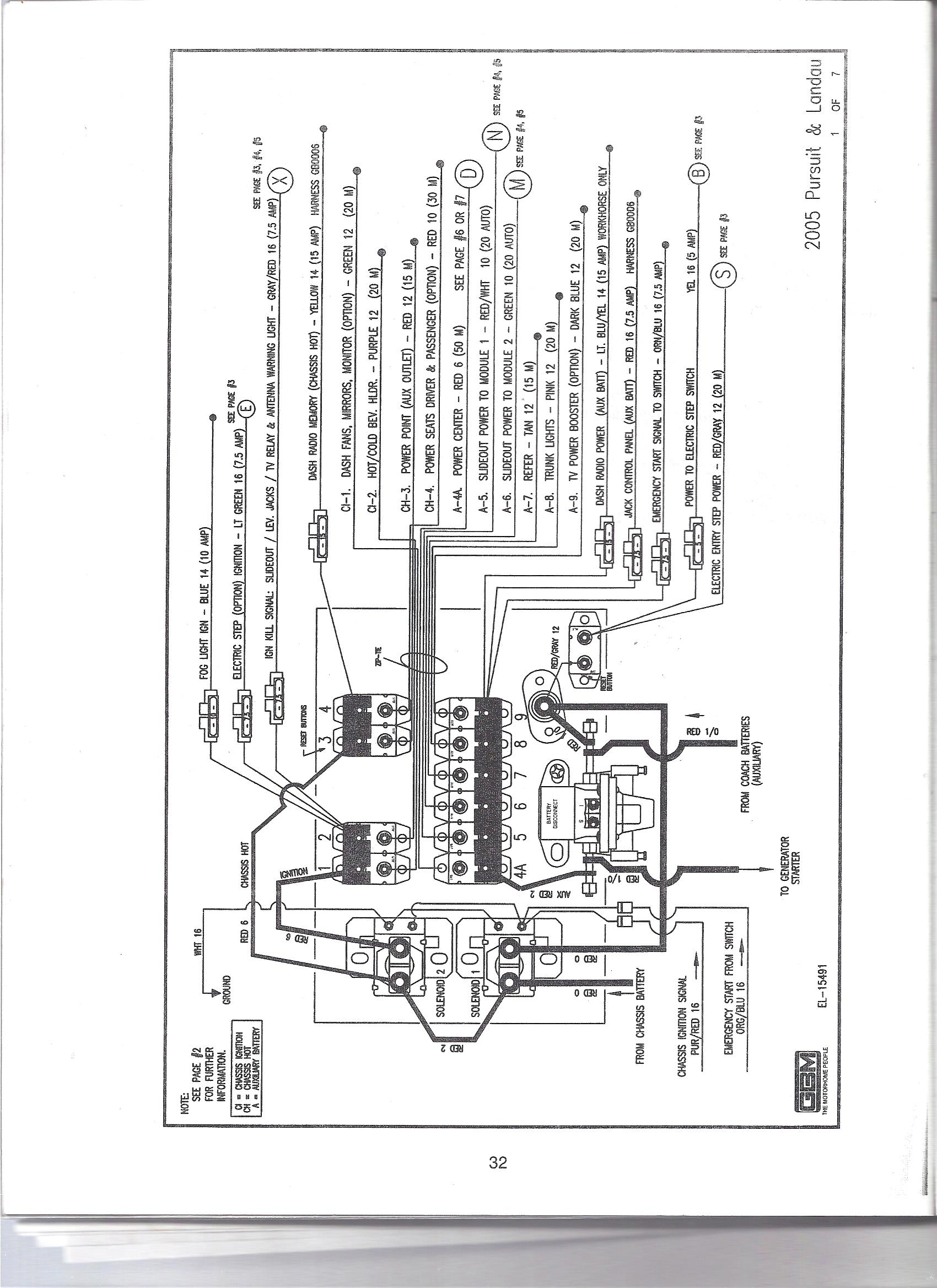1987 Fleetwood Bounder Wiring Diagram On 2008 Pace Arrow 1991 Schematic Imageresizertool Com Chassis