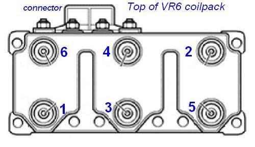 2013-02-04_103429_vw_vr6_2.8l_coil_pack  Jetta Vr Coil Pack Wiring Diagram on