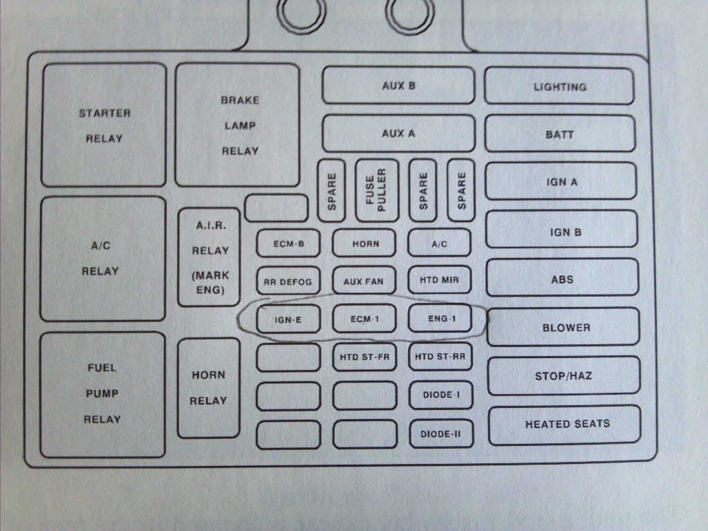1999 Silverado Fuse Box - Wiring Diagrams Show on