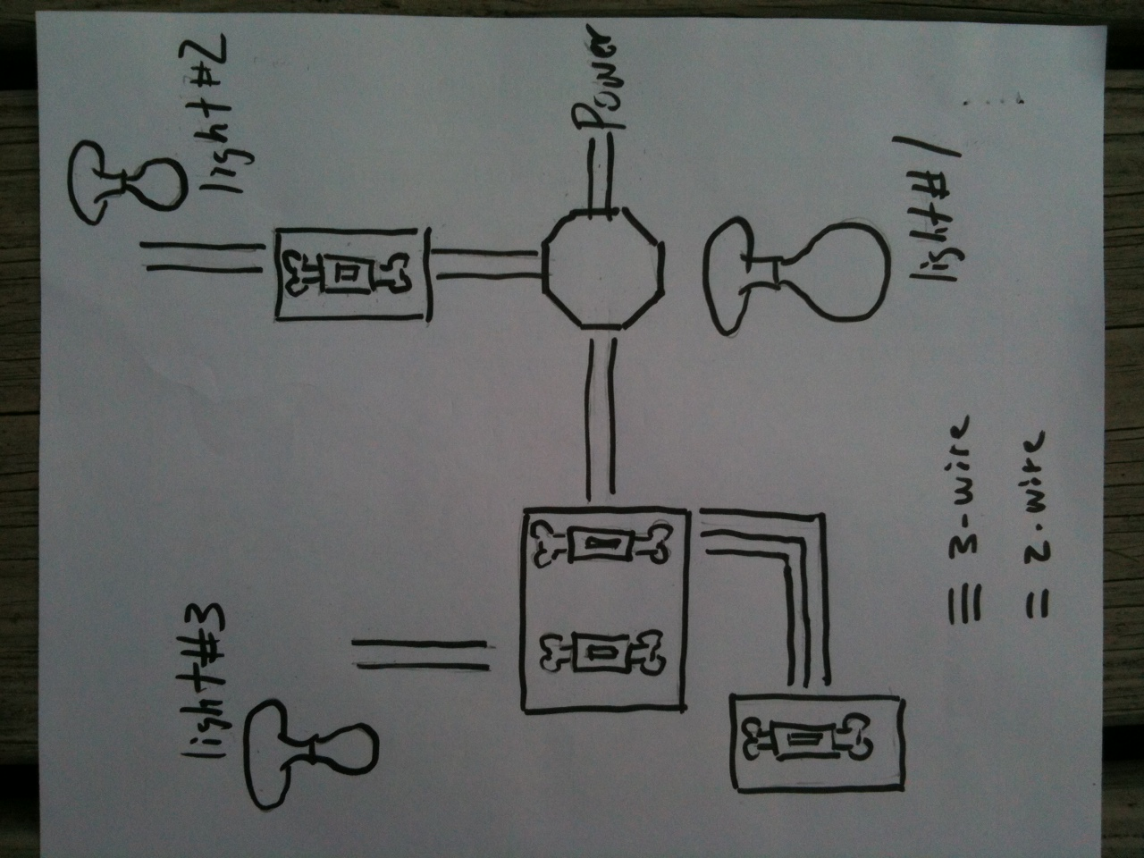 3 Way Switch Power At Fixture