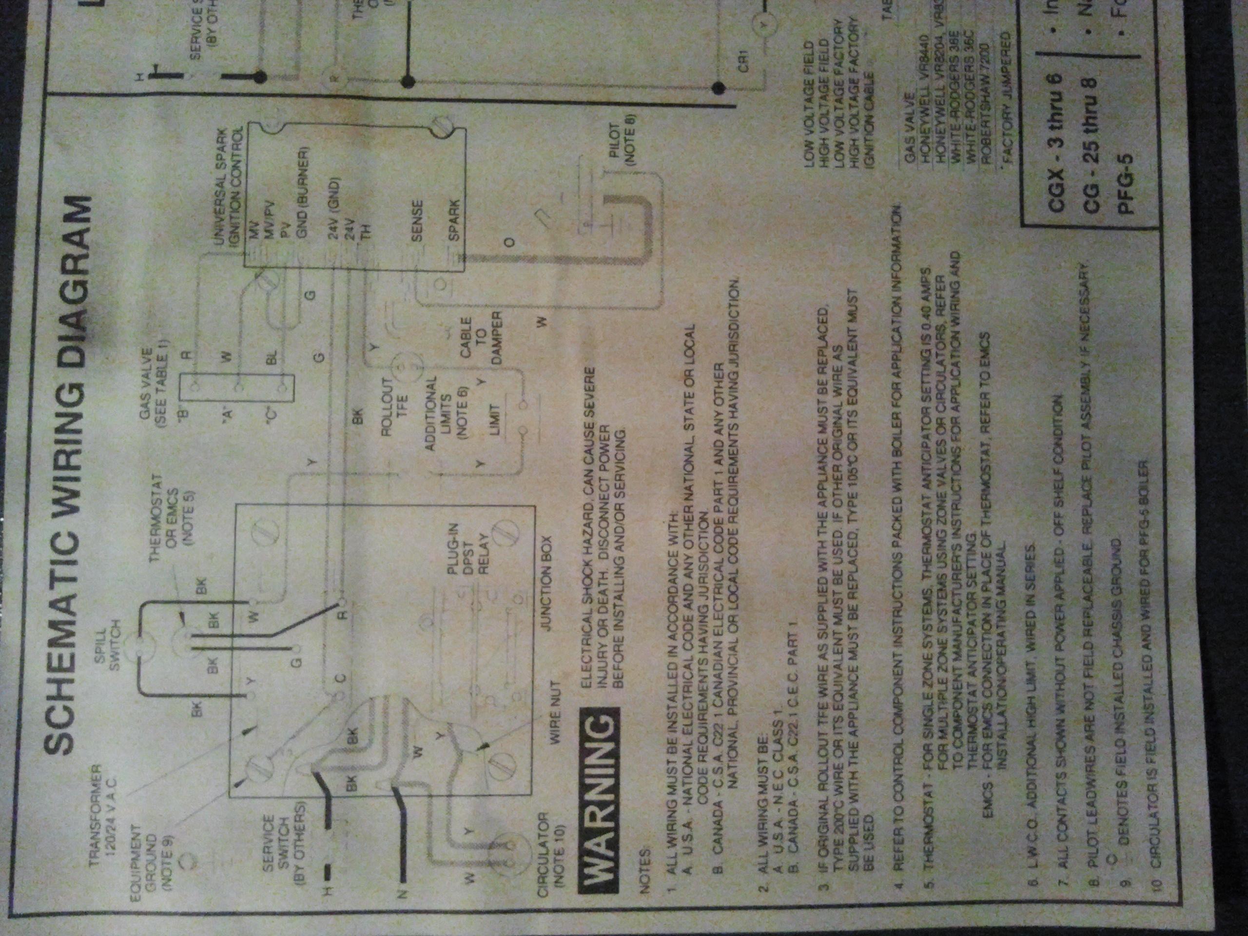hi i have a weil mclain gas furnace that i installed in 1991. Black Bedroom Furniture Sets. Home Design Ideas