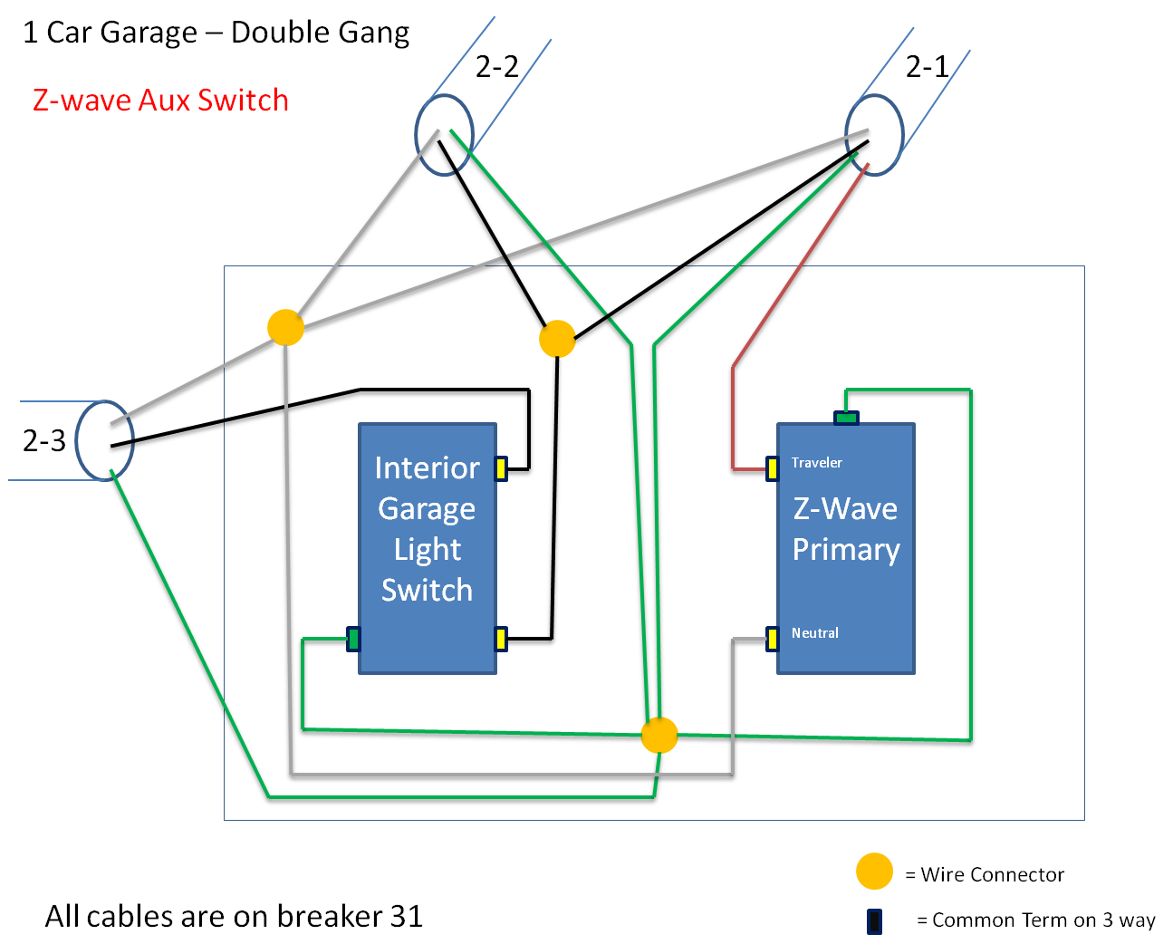 three way switch wiring diagram z wave trying to wire in a ge 45614 z-wave 3 way light switch kit. combination and three way switch wiring diagram