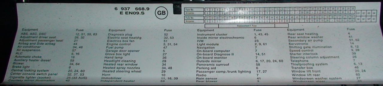 2002 bmw 325ci fuse box location 2002 bmw x5 fuse box location