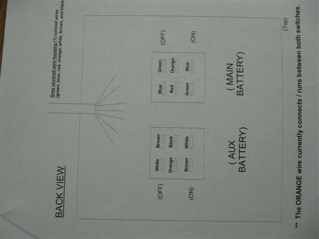 fleetwood southwind wiring diagram fleetwood image american eagle wiring diagram 2005 american auto wiring diagram on fleetwood southwind wiring diagram