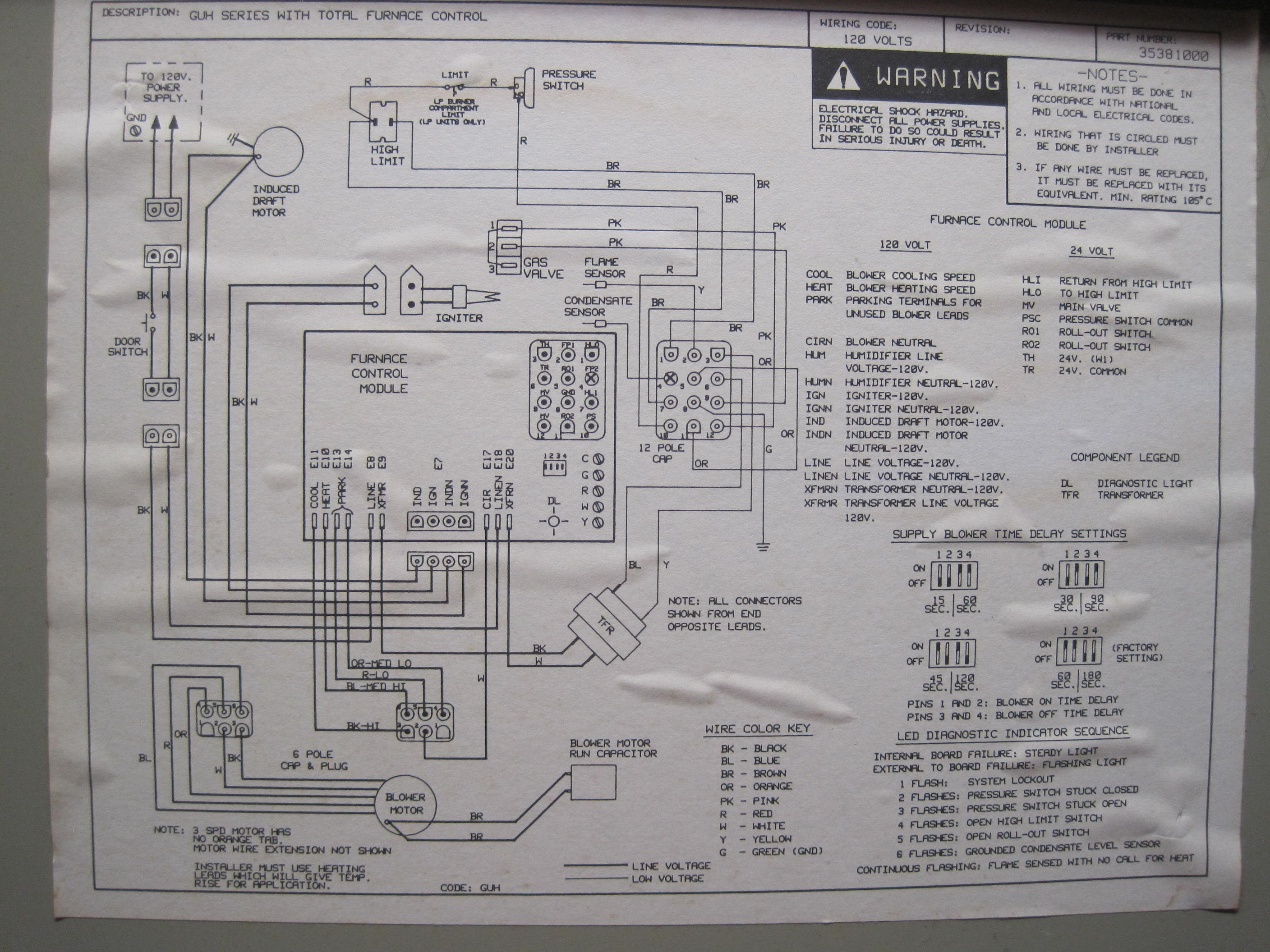 Furnace Fan Schematic Great Design Of Wiring Diagram Coleman Home Free Picture Ge Blower Motor Engine Electric Mobile Schematics
