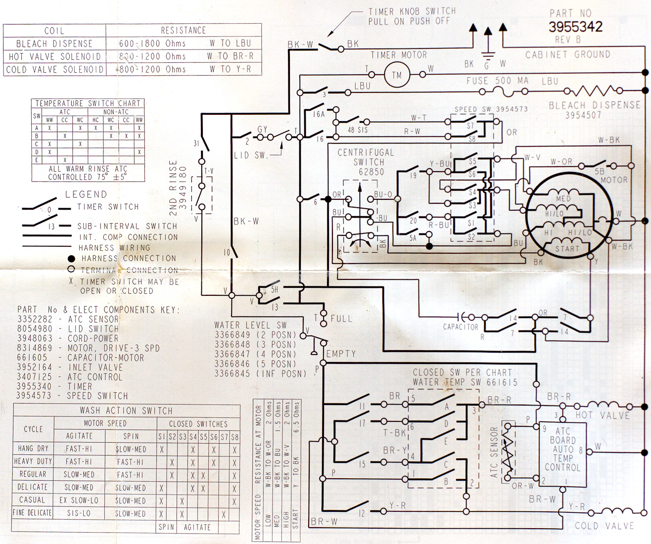 Speed Queen Dryer Wiring Schematic Free Wiring Diagram For You