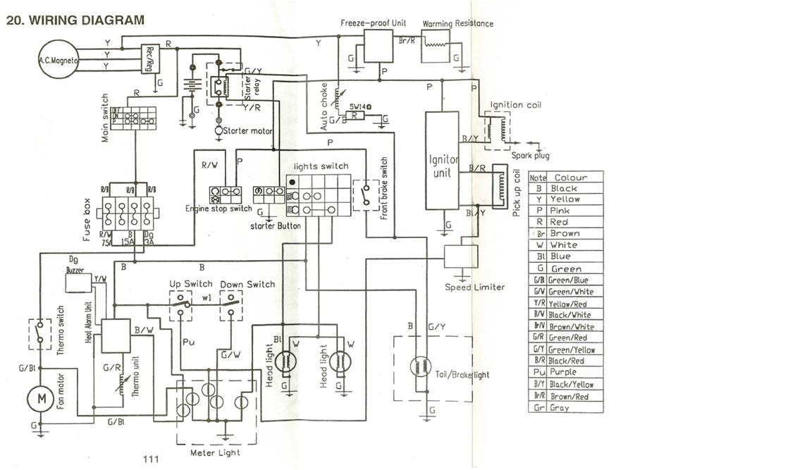 Wiring Diagram For 2003 Kawasaki 650 Prairie - Wiring Diagram K7 on