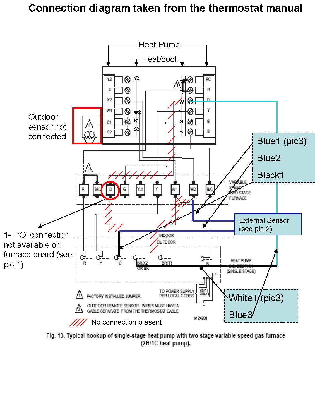 Gas Furnace Thermostat Wiring Diagram Diagrams Carrier Heat Pump Also Wire Only Get Free Image About Basic Fan Relay