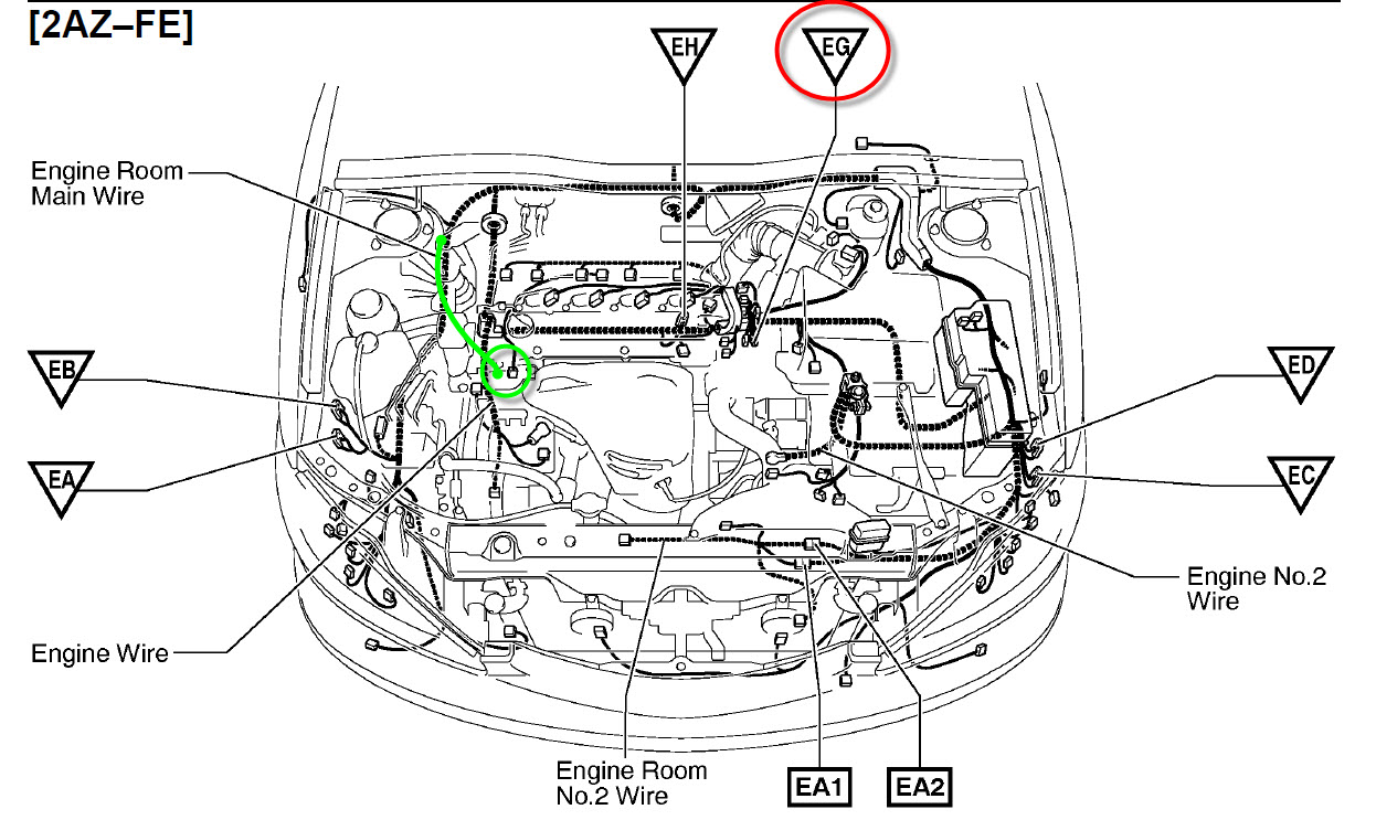 1999 Toyota Camry Fuse Diagram Also Toyota Camry Fuse Box Diagram