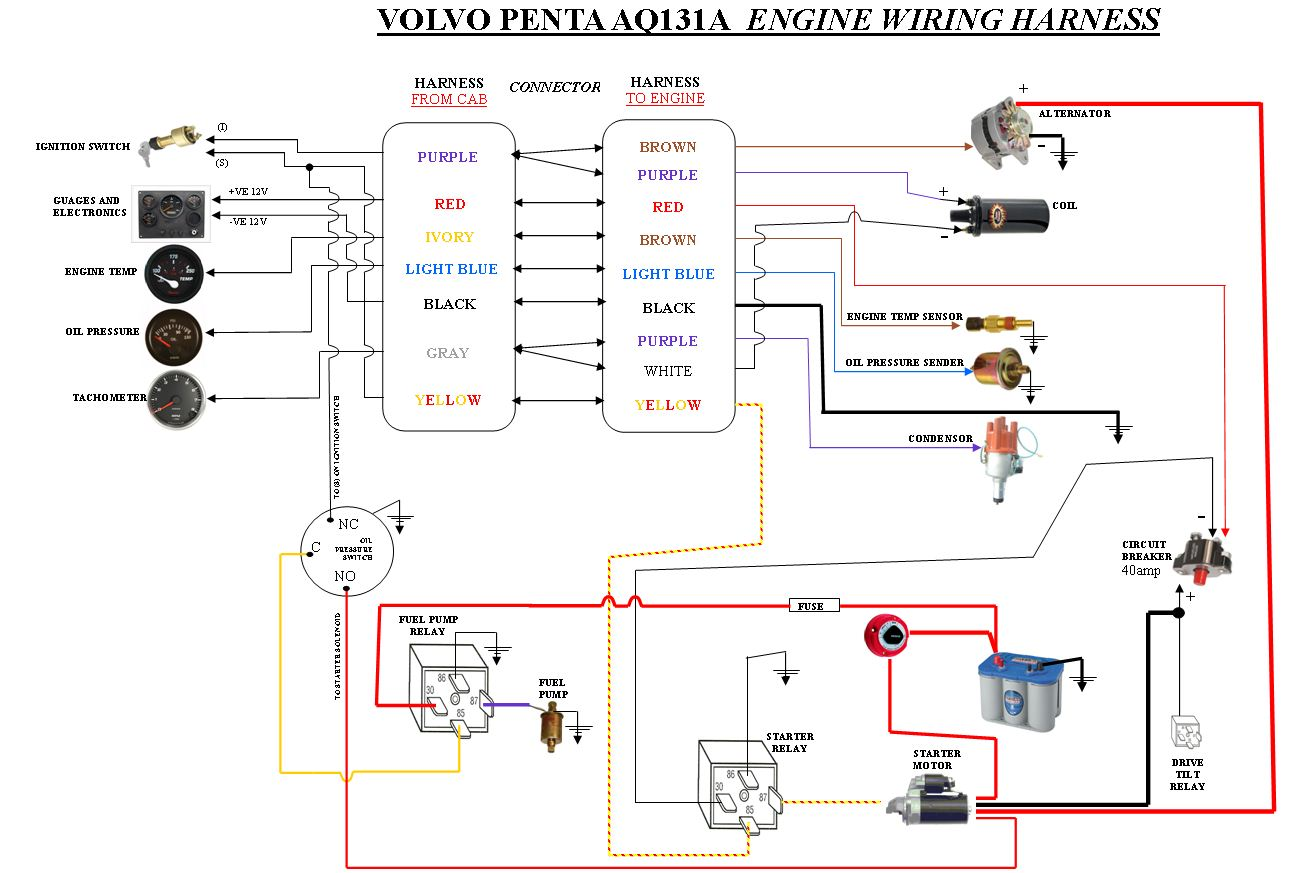 volvo penta trim wiring diagram volvo penta marine wiring i have a volvo penta aq131a i have an automotive fuel #6