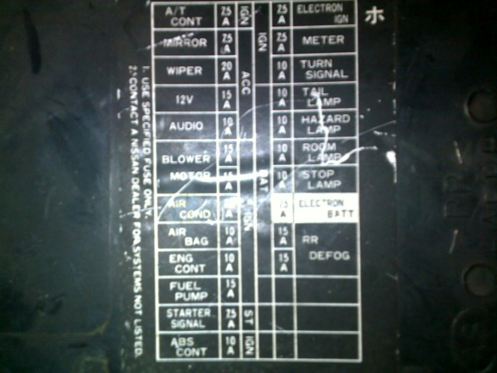 1995 nissan altima fuse box diagram wiring diagram third level95 nissan  maxima fuse box diagram wiring