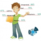 eLearning Industries Ltd  - MYeTutor