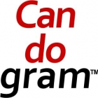 Candogram Inc.