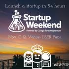 TechStars Startup Weekend Pune