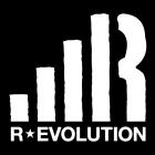 R-Evolution Industries