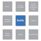 Buildz Inc