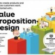 Fredericton Meets Value Proposition Design