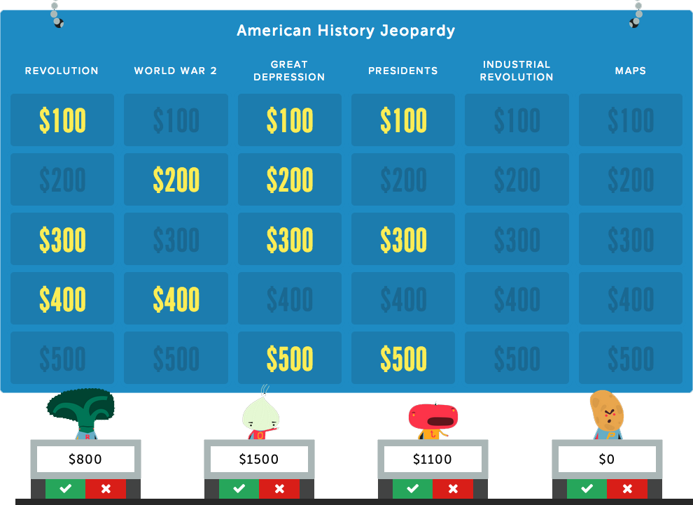 Jeopardy rocks 1 jeopardy classroom review game create an online quiz game board in minutes pronofoot35fo Image collections