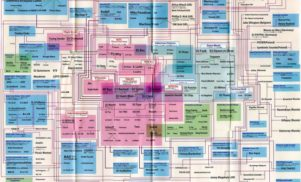 Explore the universe of footwork and juke in a handy fold-out map