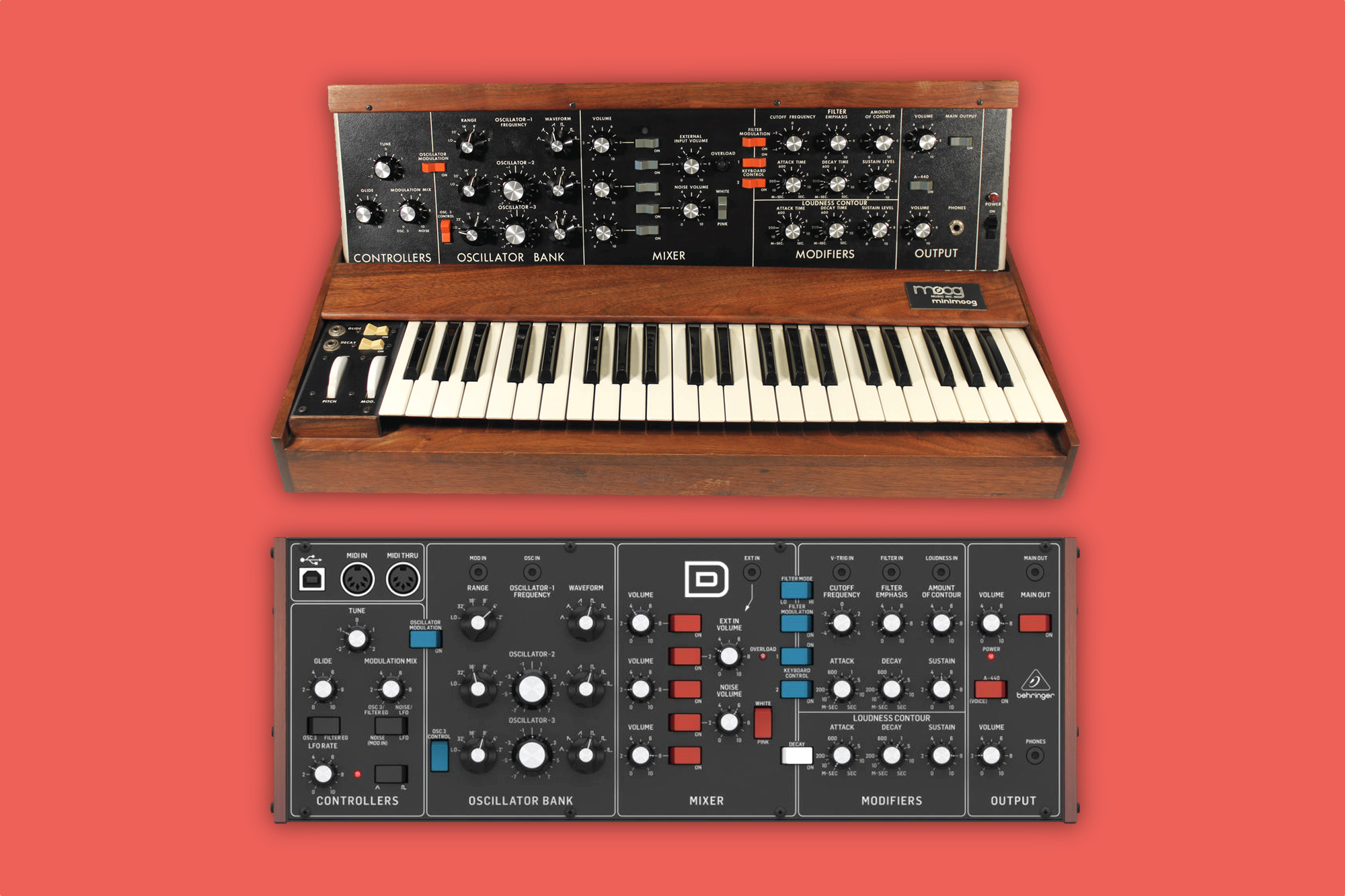 Attack of the clones: Is Behringer's Minimoog a synth