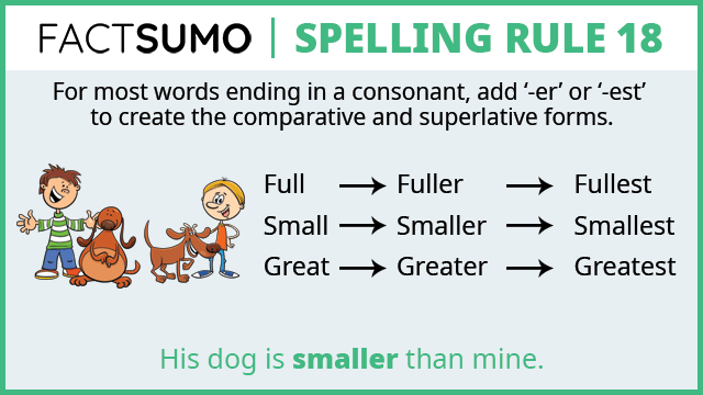 The lazy way to practice the 40 spelling rules suffixes edition on android  / iphone apps   FactSumo