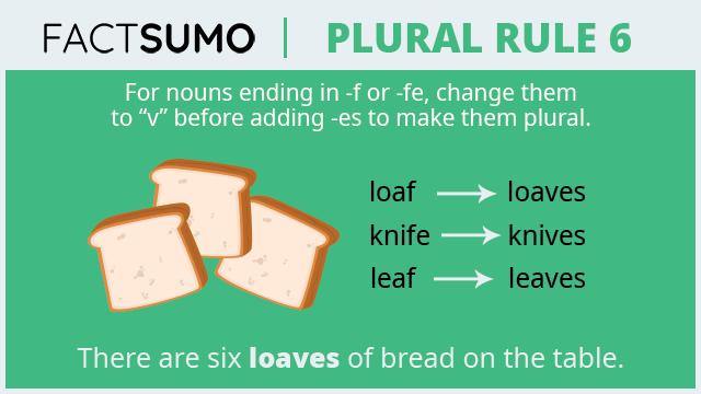 Plural-Rule-6.png